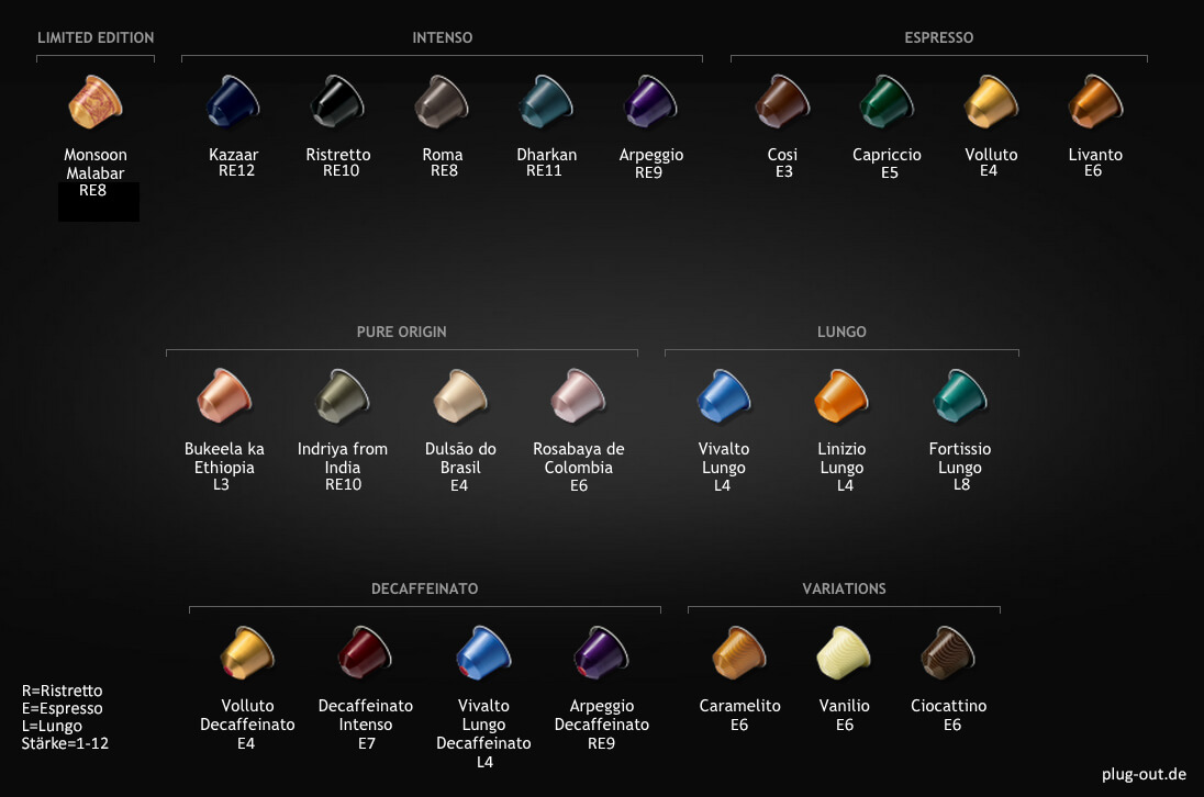 Blog archives muse technologies for Nespresso professional kapseln